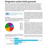Dirigenten suchen leicht gemacht - Michael Schönstein - blasmusik 02-2020