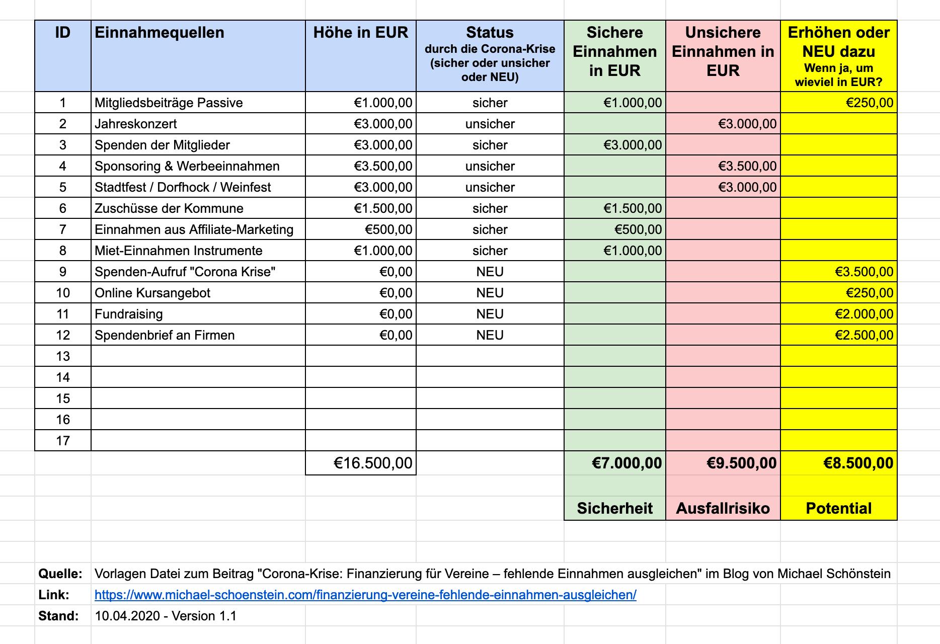 """Checkliste """"Fehlende Einnahmen - Vereine im Krisenmodus"""""""